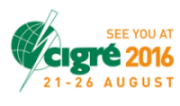 INCITE WILL BE AT THE CIGRE 2016