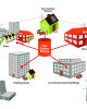 Large-scale energy systems management: divide and conquer