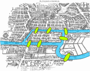 Fig. 1 - Drawing of the seven bridges of Königsberg, from https://commons.wikimedia.org/wiki/File:Konigsberg_bridges.png