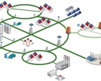 An introduction to the protection and fault location in distribution networks