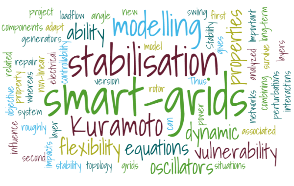 IRP32: A new modelling approach for stabilisation of smart grids