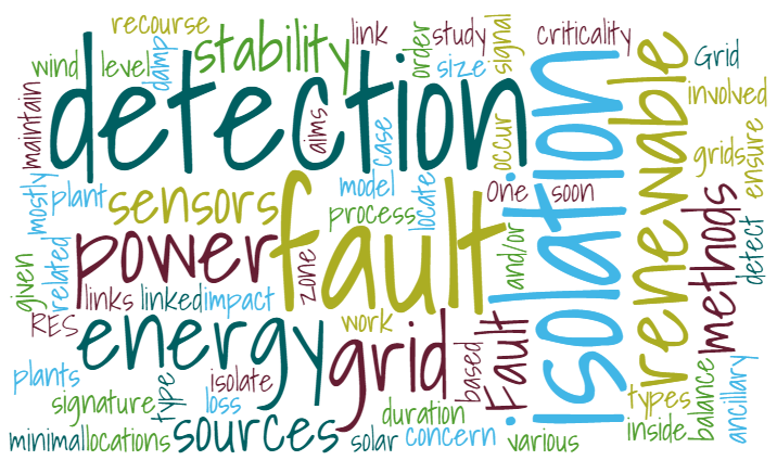 IRP42: Fault detection and isolation for renewable sources