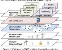 Where Communication meet Electrical Systems